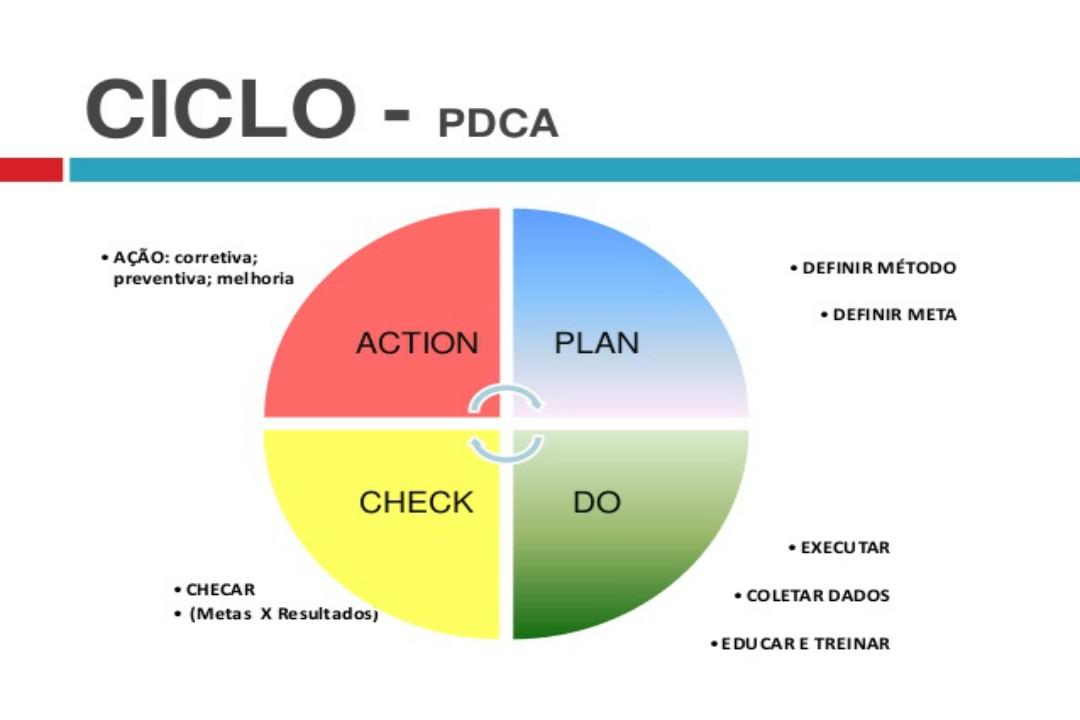 iso-compliance-studio-estrategia Quais as vantagens de adequar a empresa às normas ISO?