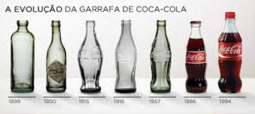 Desenho Industrial Coca Cola