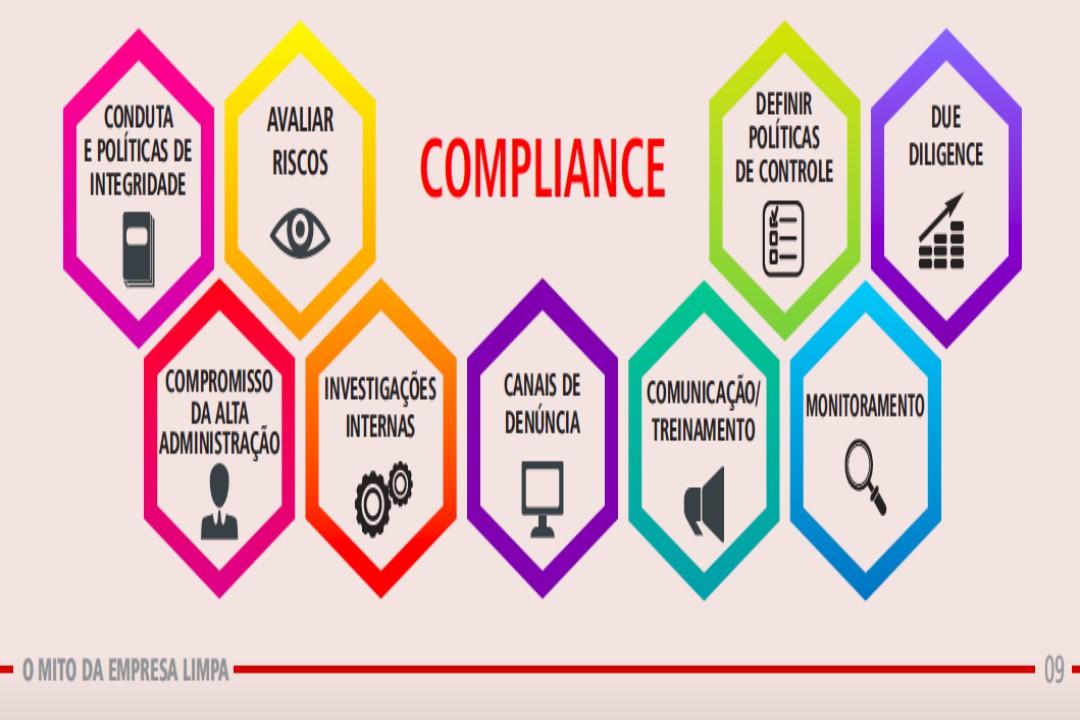 gestão-de-riscos-de-compliance Antes de pensar em Código de Conduta, avalie riscos de compliance!