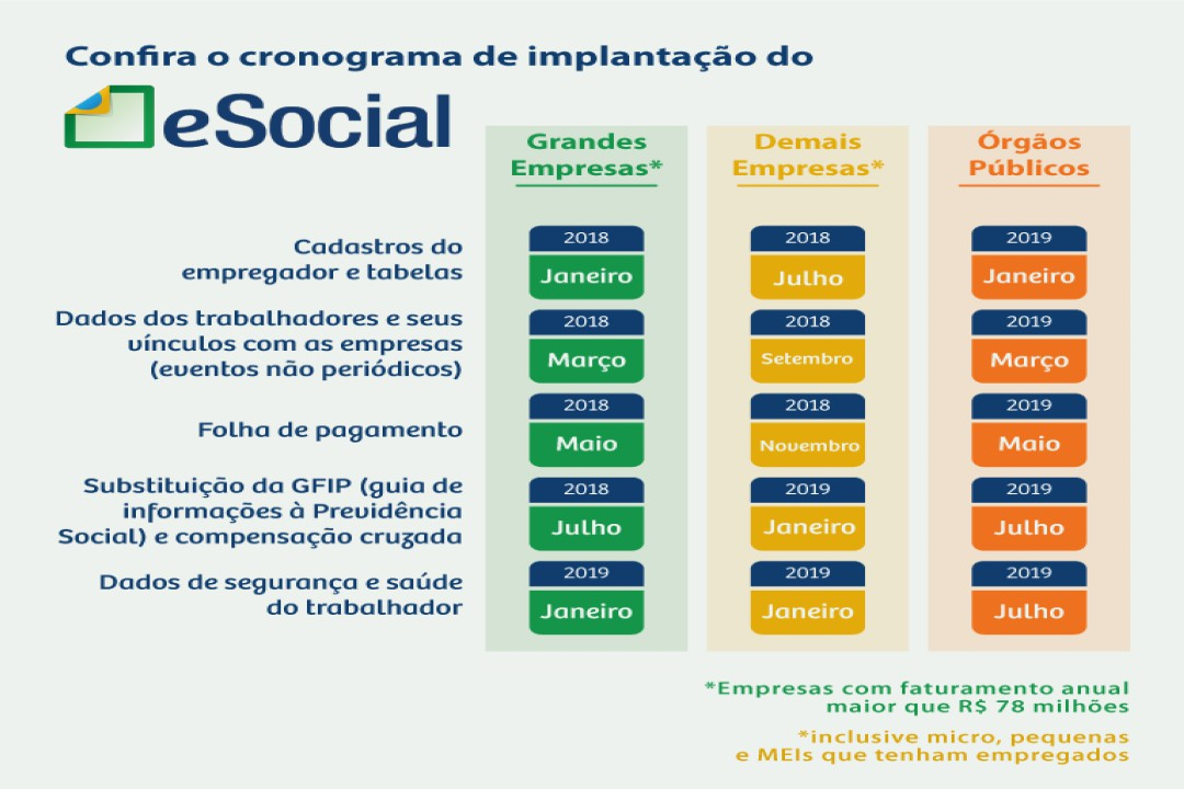 o-que-e-esocial-studio-estrategia Tudo o que você precisa saber sobre o eSocial